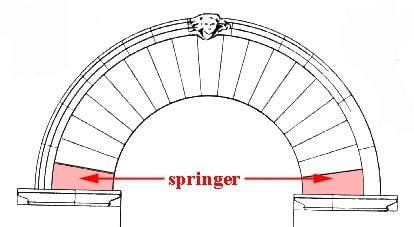 keystone arch diagram 1992 ford f150 radio wiring what is an different components of springer in arches