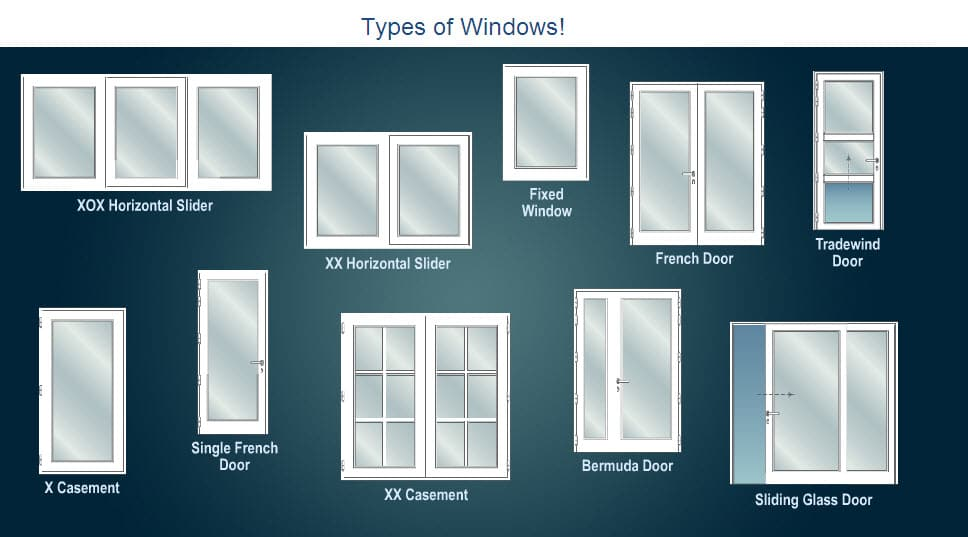 Image Result For How To Install New Windows In Old House