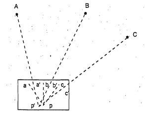 Electrical Block Diagram Template Electrical Diagram