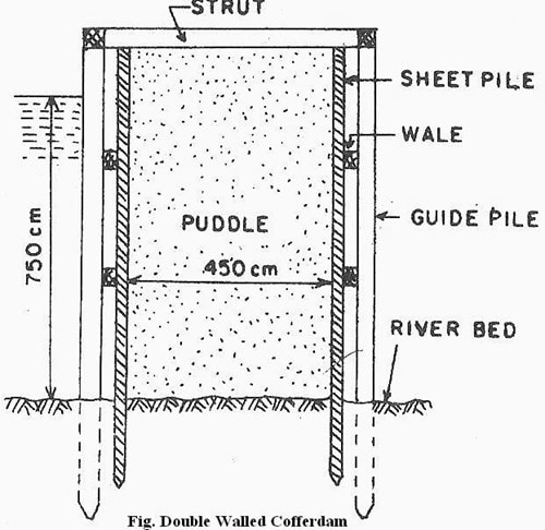 Construction Details of Double Walled Cofferdam