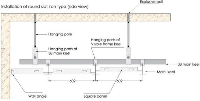 parts-of-a-false-ceiling