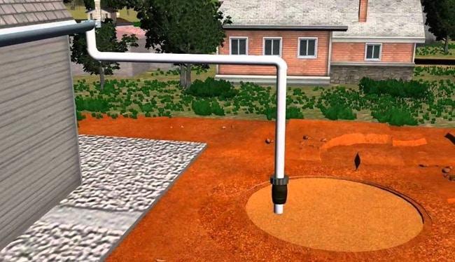Recharge Underground Water using Rainwater Harvesting