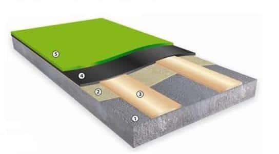 Anti-Static Epoxy Flooring Method