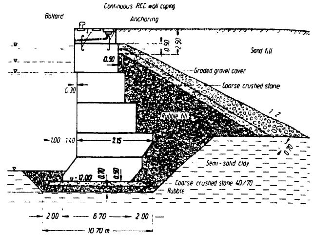 Gravity Bulkhead Seawall for Coastal Protection