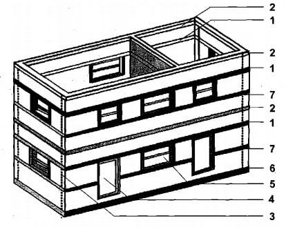 horizontal-bands-in-masonry-building
