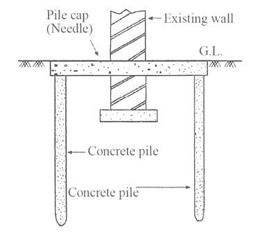 Underpinning by Pile Method