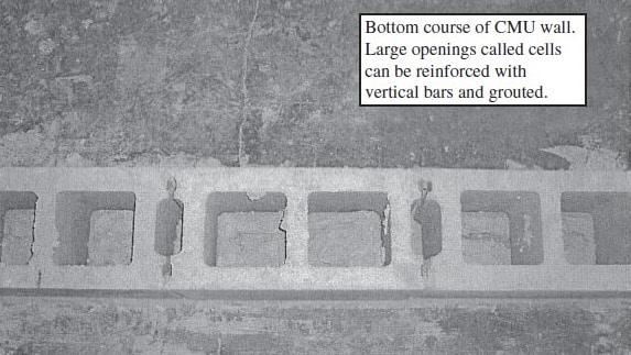 Cells in Concrete Masonry Units