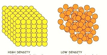 Density Index of Building Materials