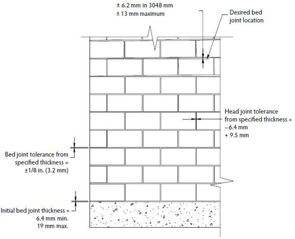 mortar-joint-tolerance-reinforced-masonry-construction