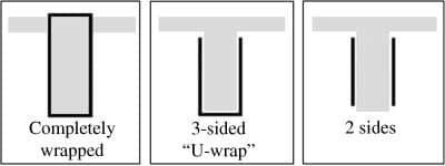 RCC Column Shear Strengthening by utilizing FRP Plates or Strips