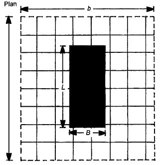 Plan of rectangular foundation supported over a Geogrid reinforced soil