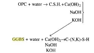 Reaction of GGBFS with Cement and Water