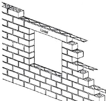 Masonry Lintel Over Window Opening in a Masonry Wall