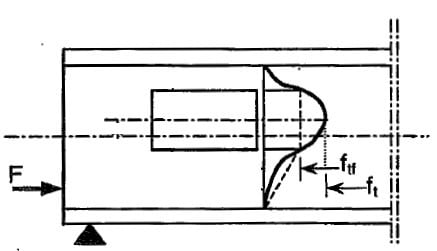 Vertical Splitting Stresses in Prestressed Concrete Beam Openings