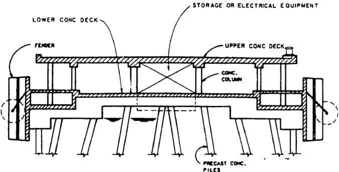Double Deck Pier Structure