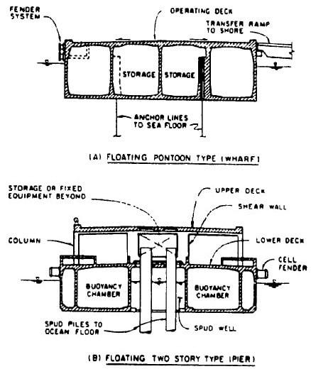 Floating Pier Structure Details