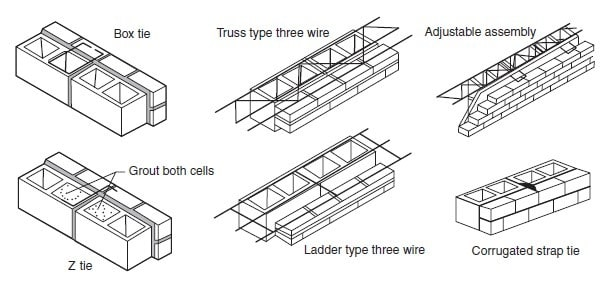 Joint Reinforcement Applications in Masonry Structure Construction