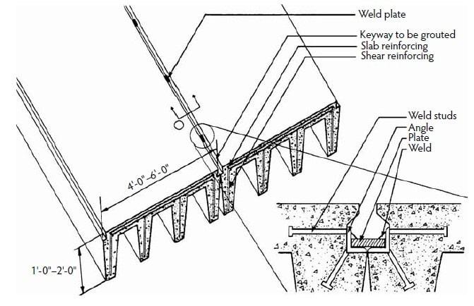 Multi Stemmed Beam for Bridge Construction
