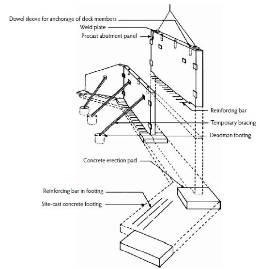 Precast Abutment and Wing Wall