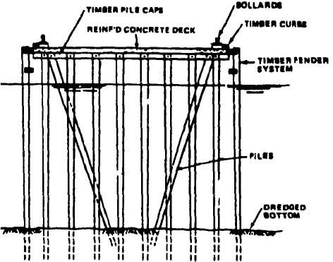 Single Deck Pier Structure