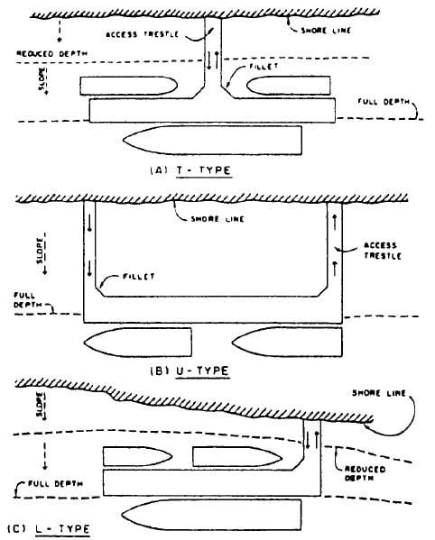 Trestle Structure