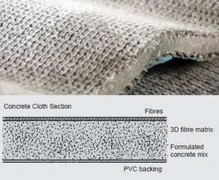 Concrete Cloth Section and Details