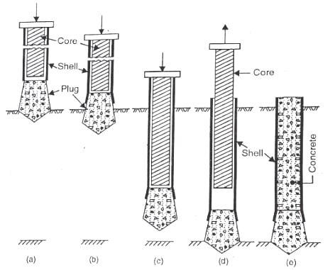 Arc Fault Breaker Wiring Diagram. Arc. Wiring Diagram