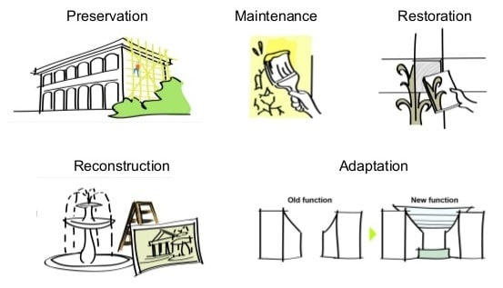 Building Adaptation in Construction
