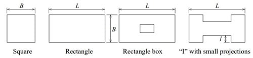 Desirable Symmetrical Shape Plan for Building in Seismic Prone Areas