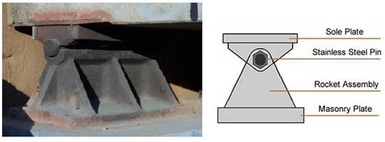Pin Bearing for Bridges