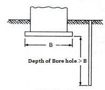 Borehole for Large Raft Foundation