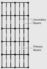 Plan View of Skeleton Framing