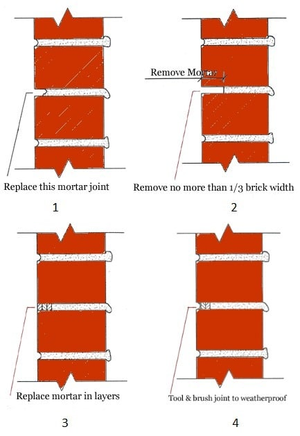 Sequence of Tuck Pointing Mortar Joints