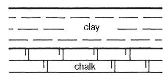 Clay Overlay Chalk