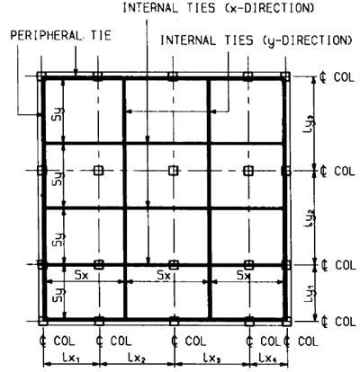 Distribution of Internal Ties in Building