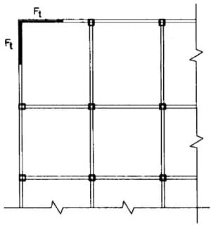 Location of peripheral ties in building construction