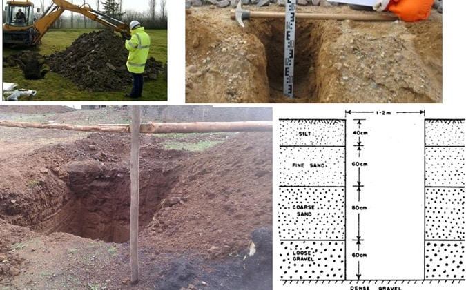 Layout of Trial Pits for Site Investigation