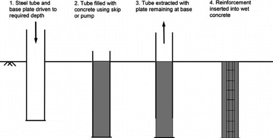Construction of driven and cast in situ pile