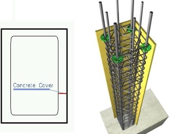 Concrete Cover Specifications for Reinforcement in
