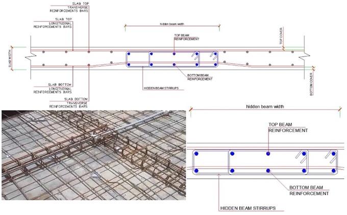 Hidden Beams Reinforcement and Stirrups Details