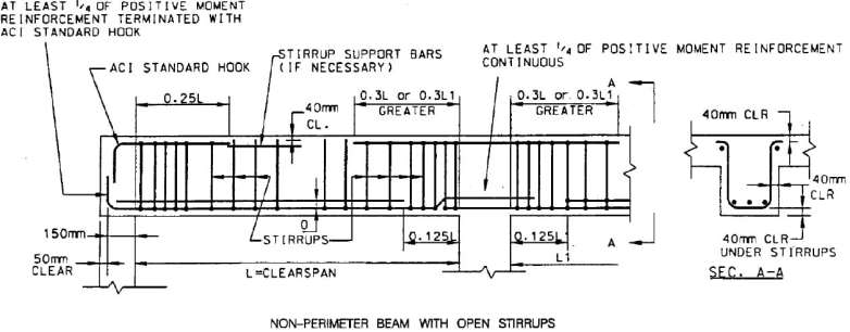 Typical reinforcement details of non perimeter beams with open stirrups