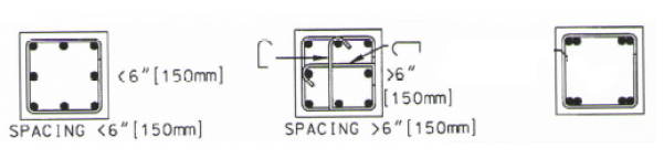Lateral Tie Configuration for 8 Bars