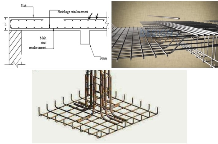 How To Calculate Steel Quantity For Slab Footing And Column