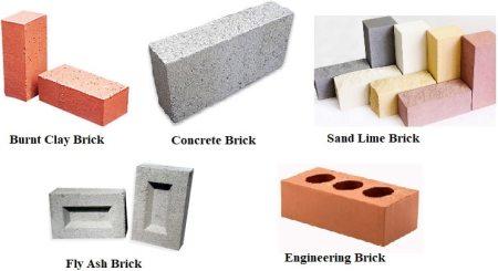 Types of masonry bricks