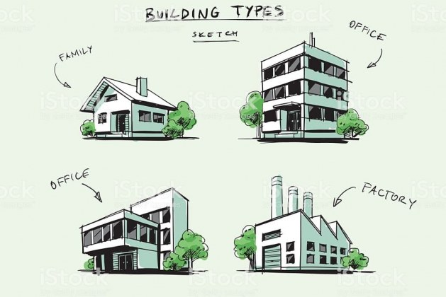 10 Types of Buildings Based on IBC and UBC