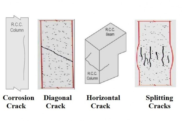4 Types of Cracks in Concrete Columns and their Causes: Video Included