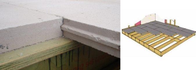 Precast Concrete Lightweight Concrete Floor