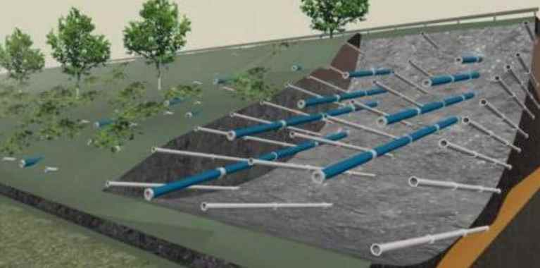 Use of Electro-Osmetics for Slope Stabilization
