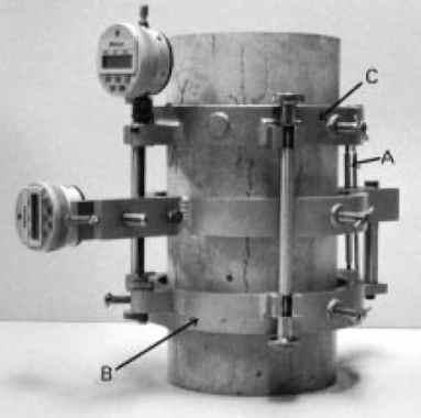 Compressometer Attached to Concrete Specimen