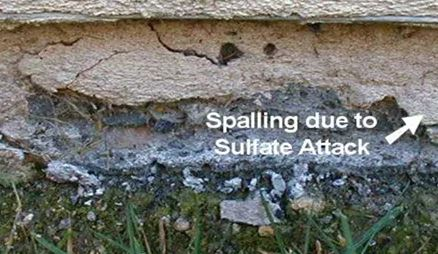 Spalling Due to Sulphate Attack